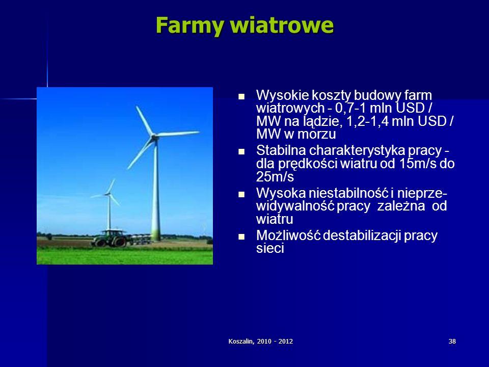 Farmy wiatrowe Wysokie koszty budowy farm wiatrowych - 0,7-1 mln USD / MW na lądzie, 1,2-1,4 mln USD / MW w morzu.