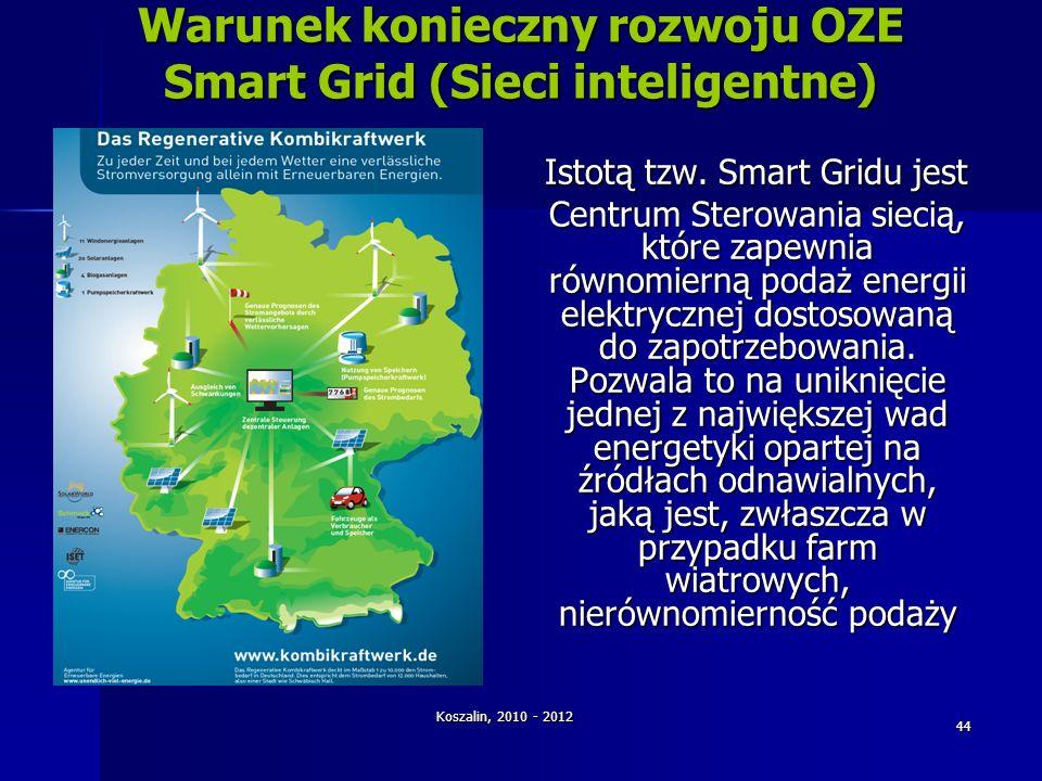Warunek konieczny rozwoju OZE Smart Grid (Sieci inteligentne)