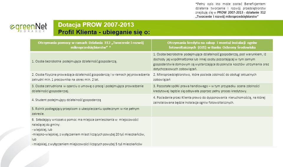 Dotacja PROW 2007-2013 Profil Klienta - ubieganie się o: