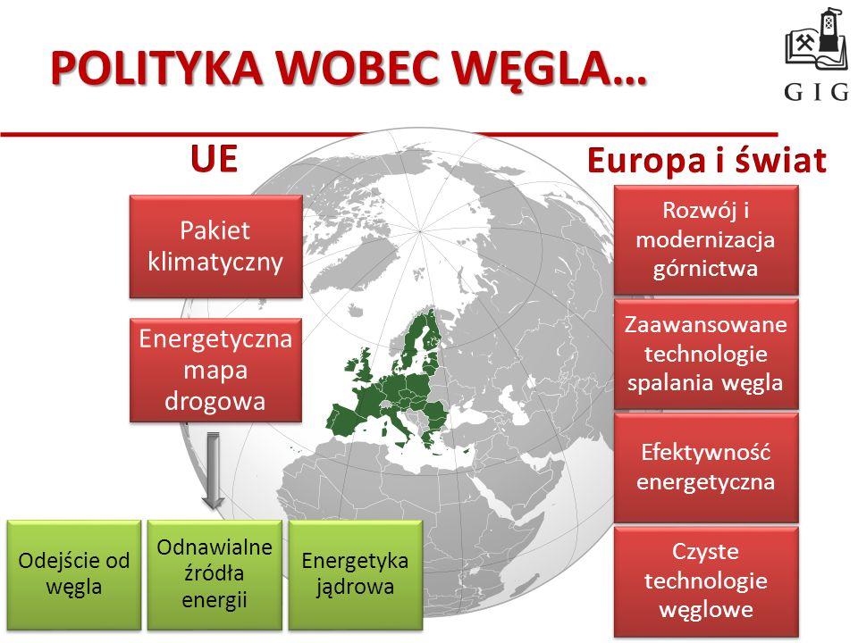 POLITYKA WOBEC WĘGLA… UE Europa i świat Pakiet klimatyczny
