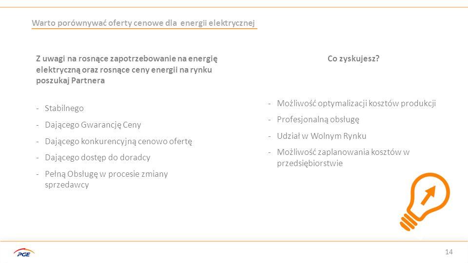Warto porównywać oferty cenowe dla energii elektrycznej