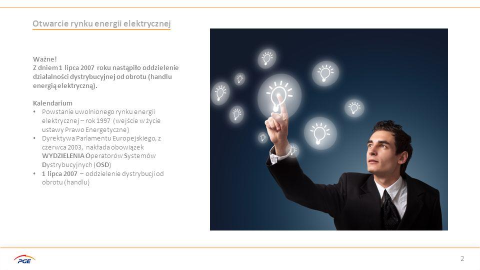 Otwarcie rynku energii elektrycznej