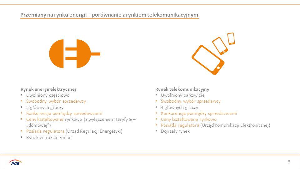 Przemiany na rynku energii – porównanie z rynkiem telekomunikacyjnym