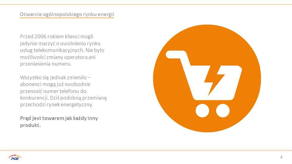 Otwarcie ogólnopolskiego rynku energii