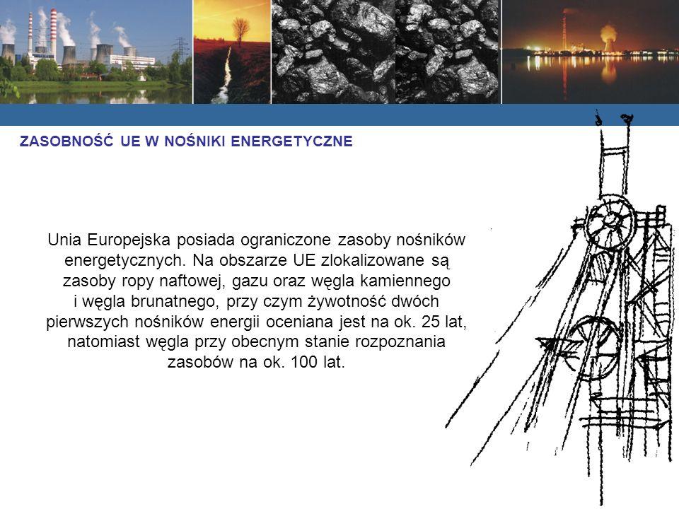 ZASOBNOŚĆ UE W NOŚNIKI ENERGETYCZNE
