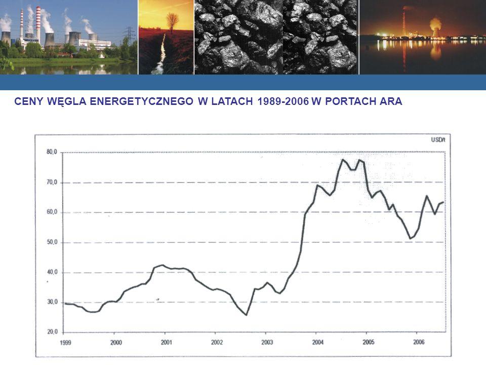 CENY WĘGLA ENERGETYCZNEGO W LATACH 1989-2006 W PORTACH ARA