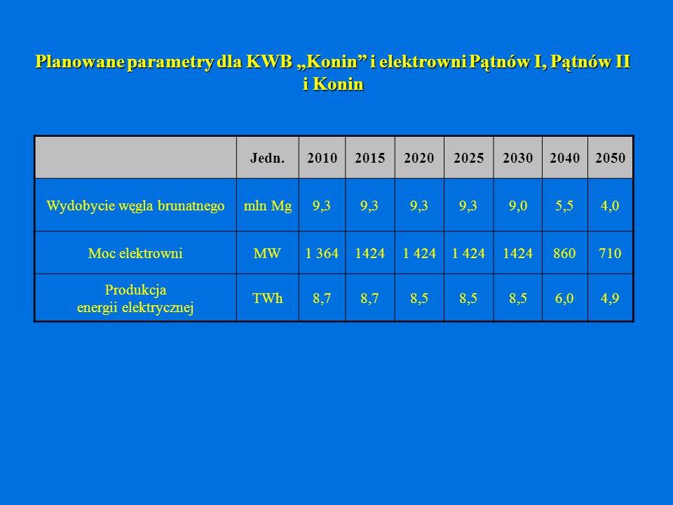 """Planowane parametry dla KWB """"Konin i elektrowni Pątnów I, Pątnów II"""