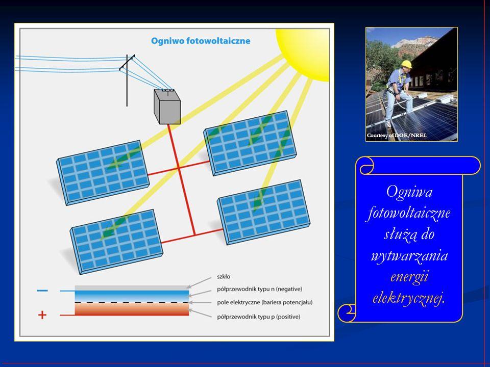 Ogniwa fotowoltaiczne służą do wytwarzania energii elektrycznej.