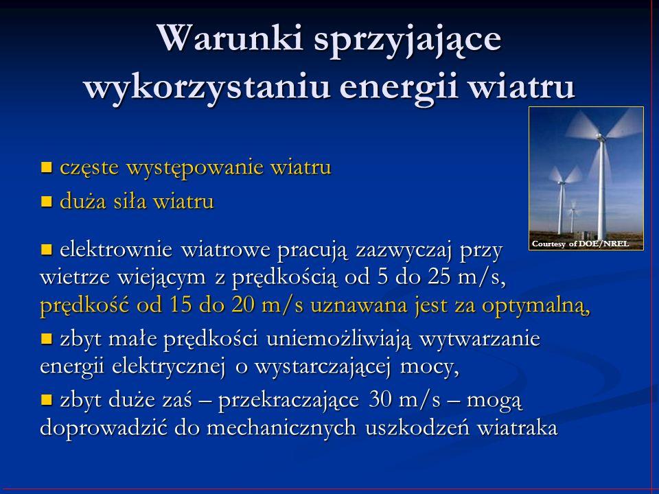 Warunki sprzyjające wykorzystaniu energii wiatru