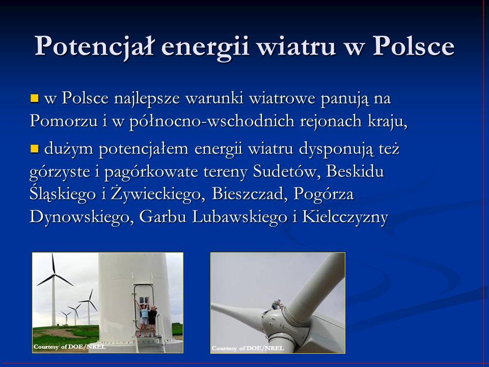 Potencjał energii wiatru w Polsce