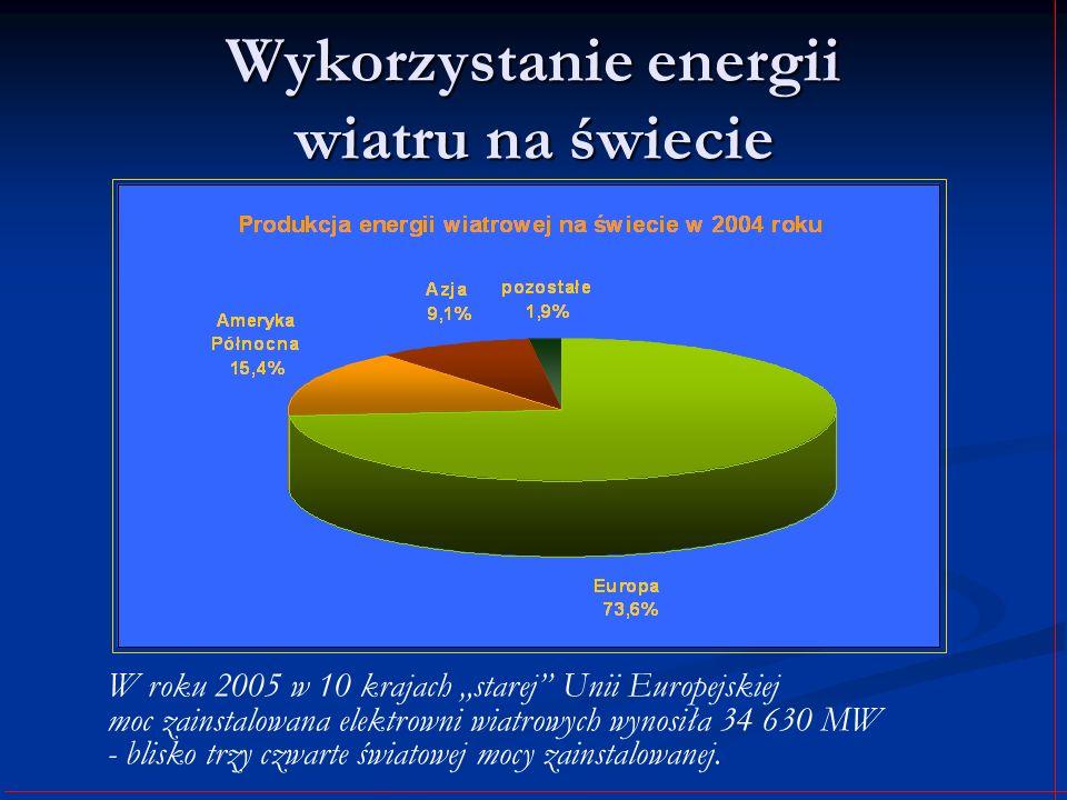 Wykorzystanie energii wiatru na świecie