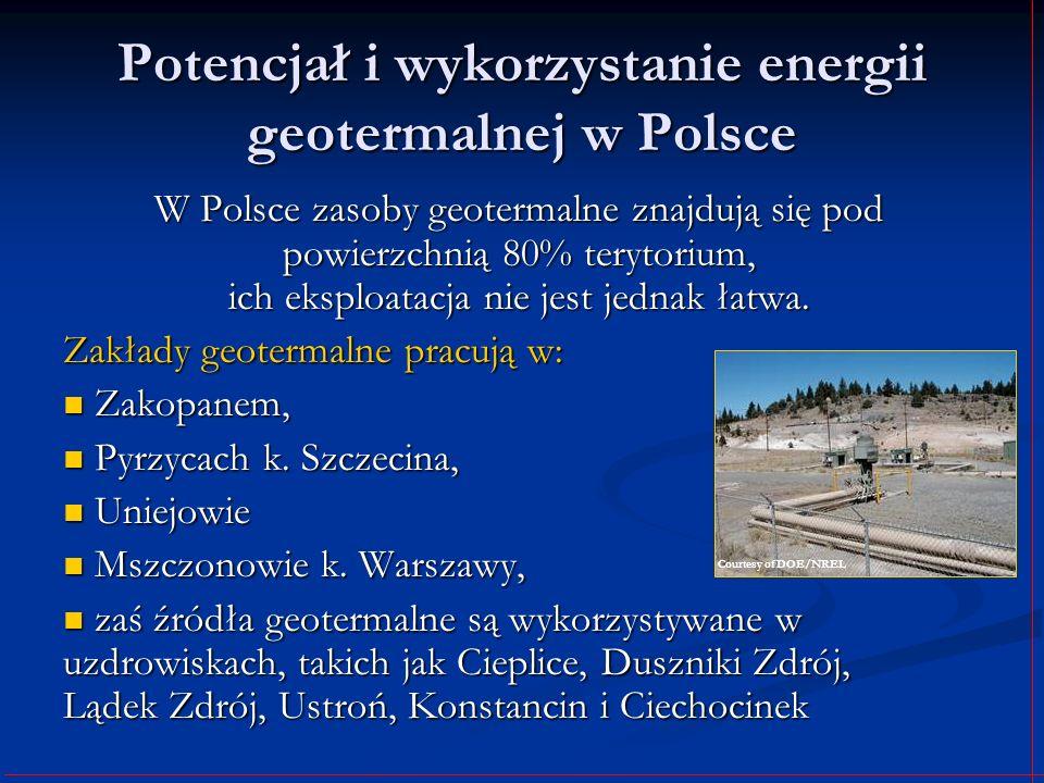 Potencjał i wykorzystanie energii geotermalnej w Polsce