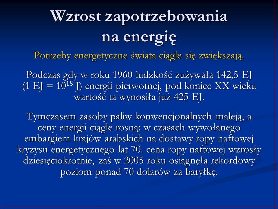 Wzrost zapotrzebowania na energię