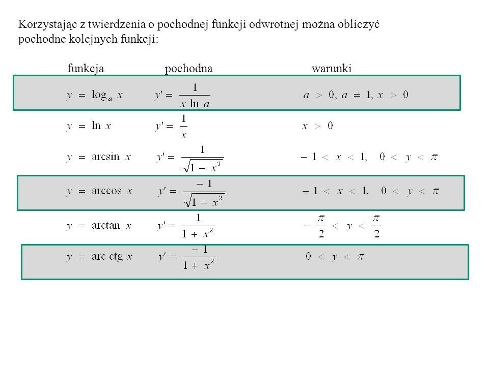 Korzystając z twierdzenia o pochodnej funkcji odwrotnej można obliczyć pochodne kolejnych funkcji:
