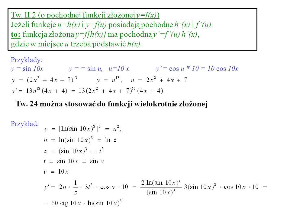 Tw. II.2 (o pochodnej funkcji złożonej y=f(x))