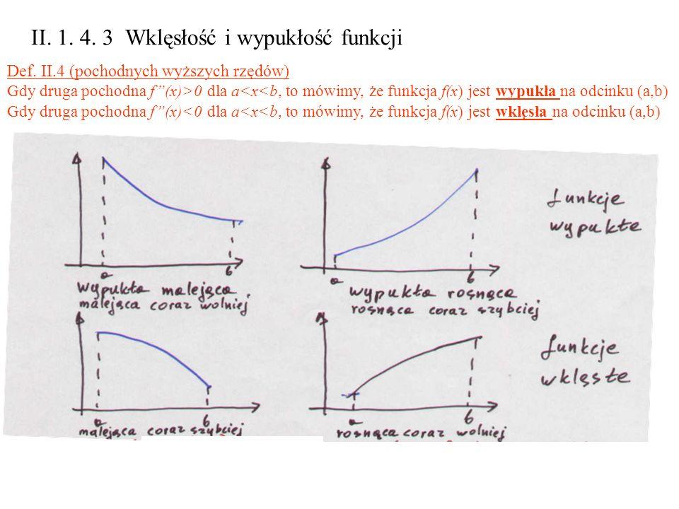 II. 1. 4. 3 Wklęsłość i wypukłość funkcji