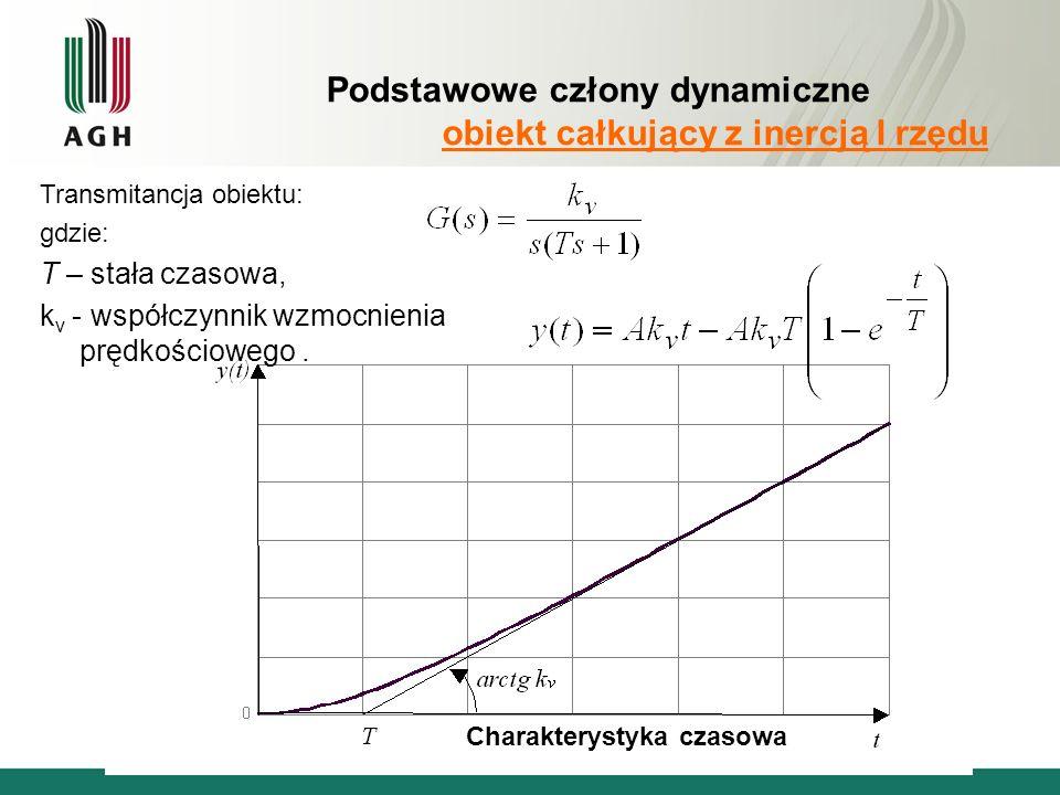 Podstawowe człony dynamiczne obiekt całkujący z inercją I rzędu