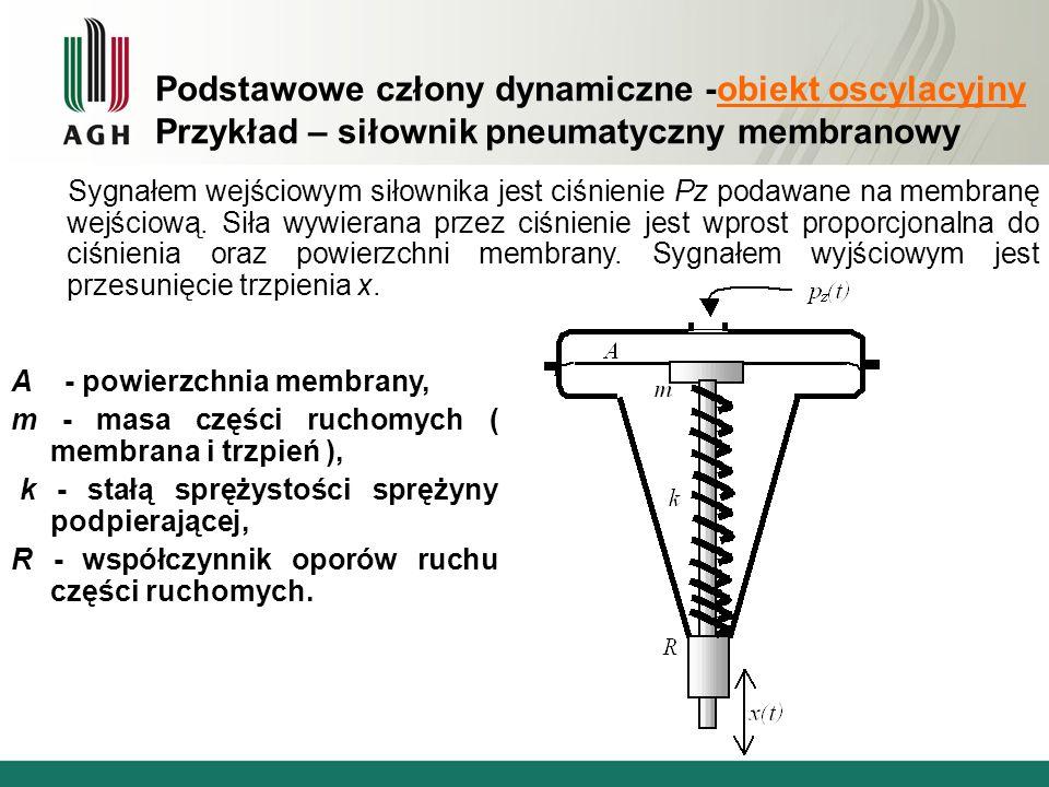 Podstawowe człony dynamiczne -obiekt oscylacyjny Przykład – siłownik pneumatyczny membranowy