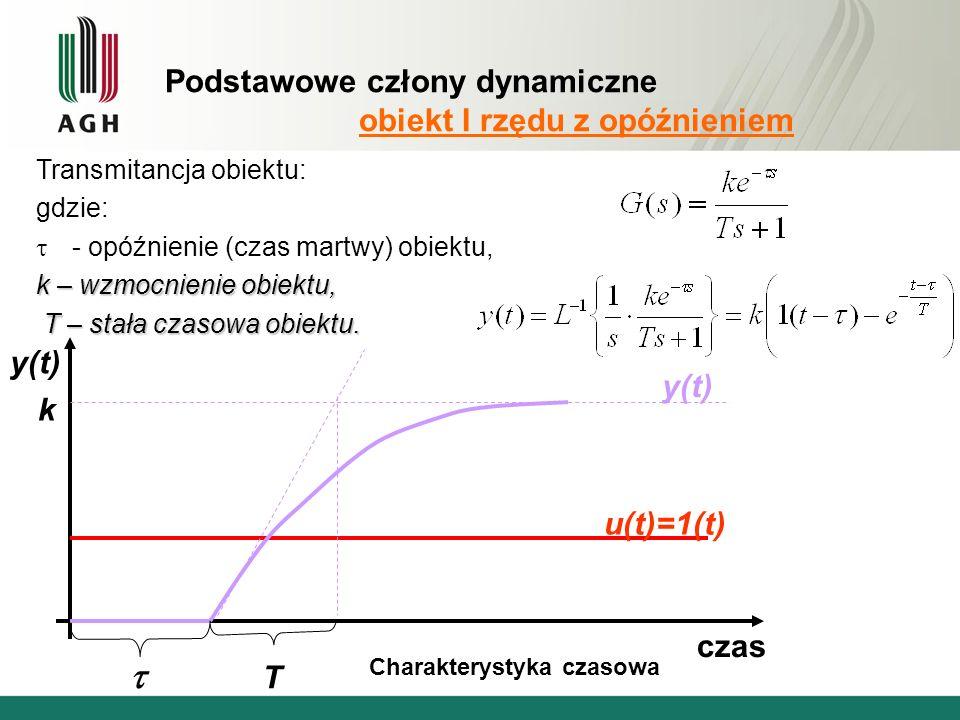Podstawowe człony dynamiczne obiekt I rzędu z opóźnieniem