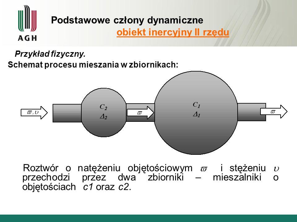 Podstawowe człony dynamiczne obiekt inercyjny II rzędu