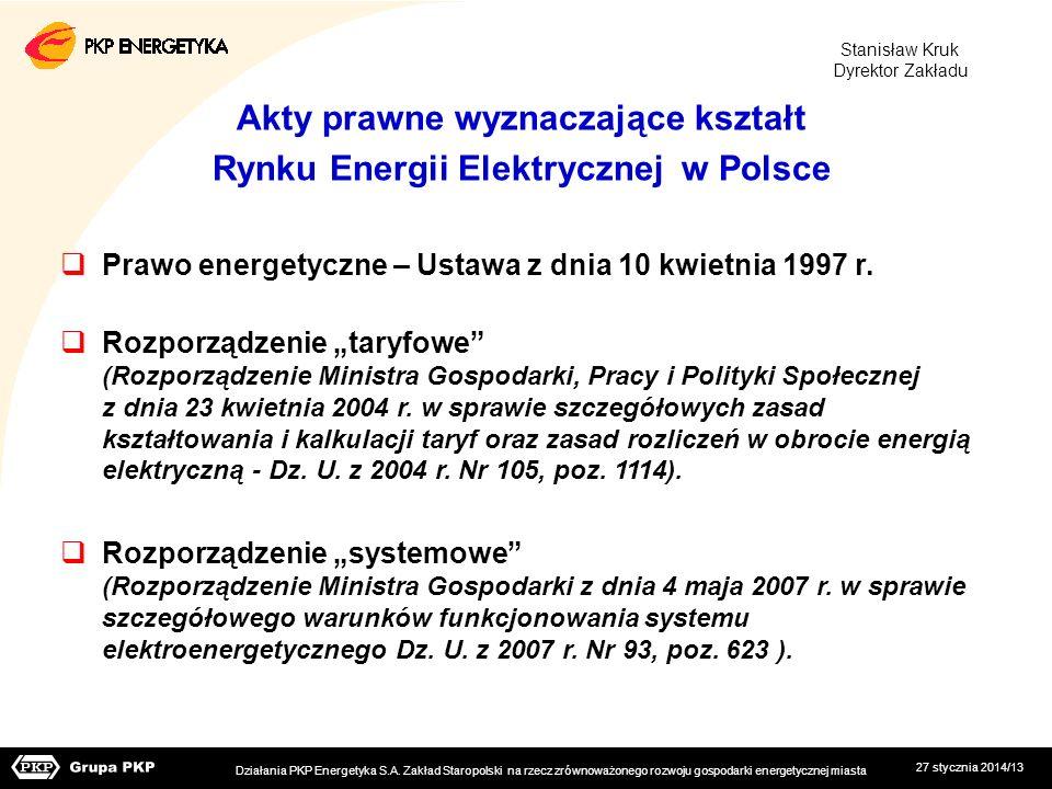 Akty prawne wyznaczające kształt Rynku Energii Elektrycznej w Polsce
