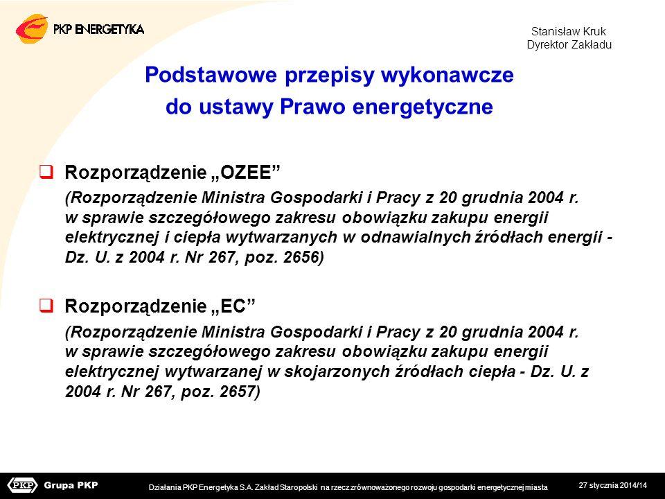 Podstawowe przepisy wykonawcze do ustawy Prawo energetyczne
