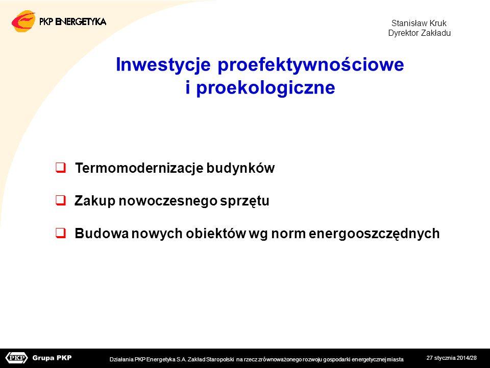 Inwestycje proefektywnościowe