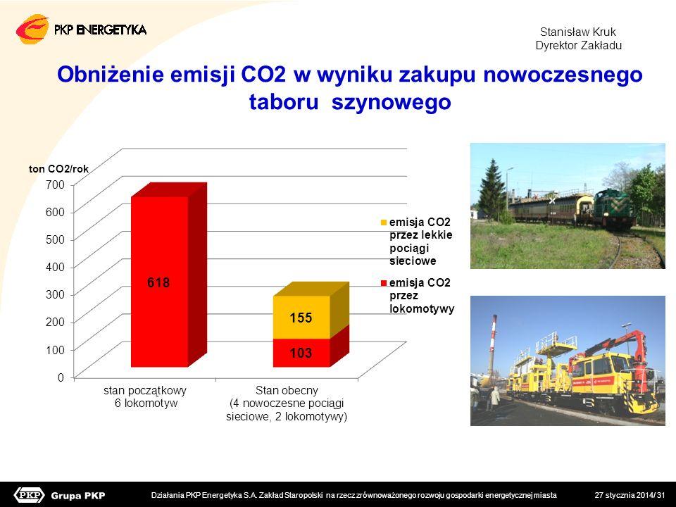 Obniżenie emisji CO2 w wyniku zakupu nowoczesnego taboru szynowego
