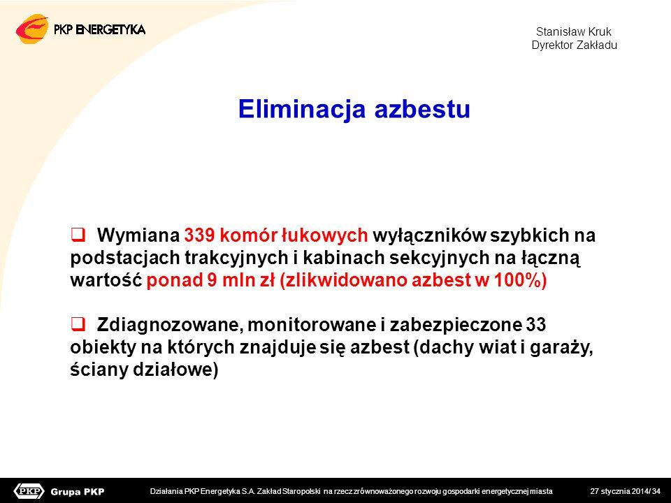 Stanisław Kruk Dyrektor Zakładu. Eliminacja azbestu.