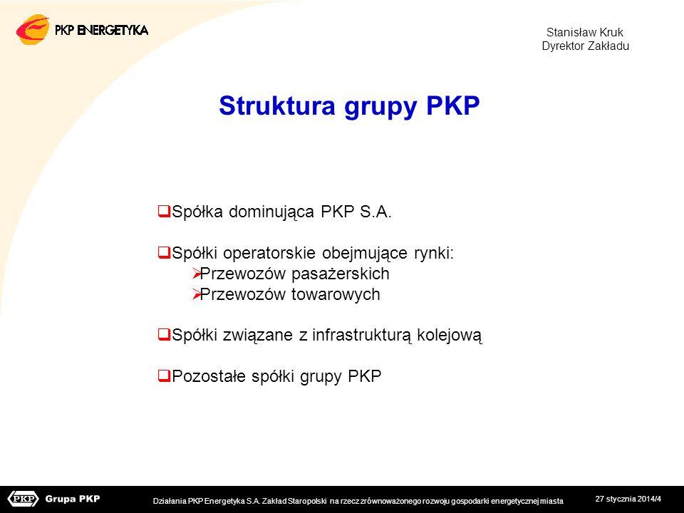 Struktura grupy PKP Spółka dominująca PKP S.A.