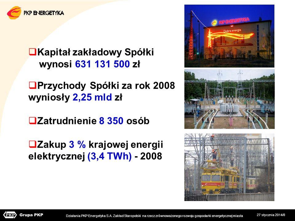 Kapitał zakładowy Spółki wynosi 631 131 500 zł