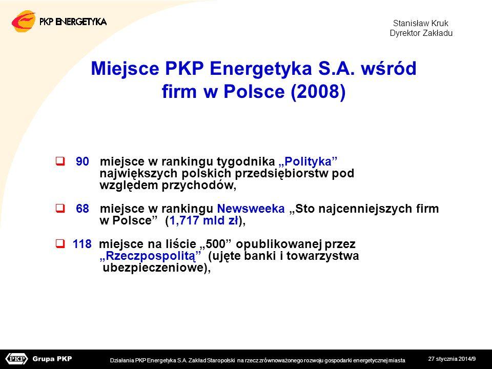 Miejsce PKP Energetyka S.A. wśród firm w Polsce (2008)