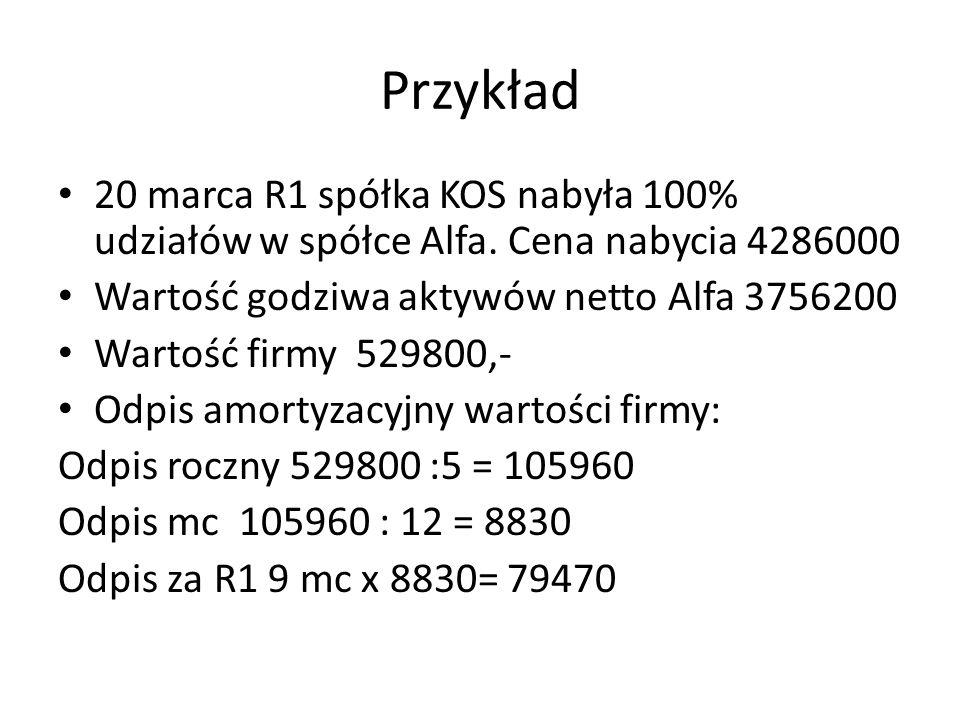Przykład20 marca R1 spółka KOS nabyła 100% udziałów w spółce Alfa. Cena nabycia 4286000. Wartość godziwa aktywów netto Alfa 3756200.