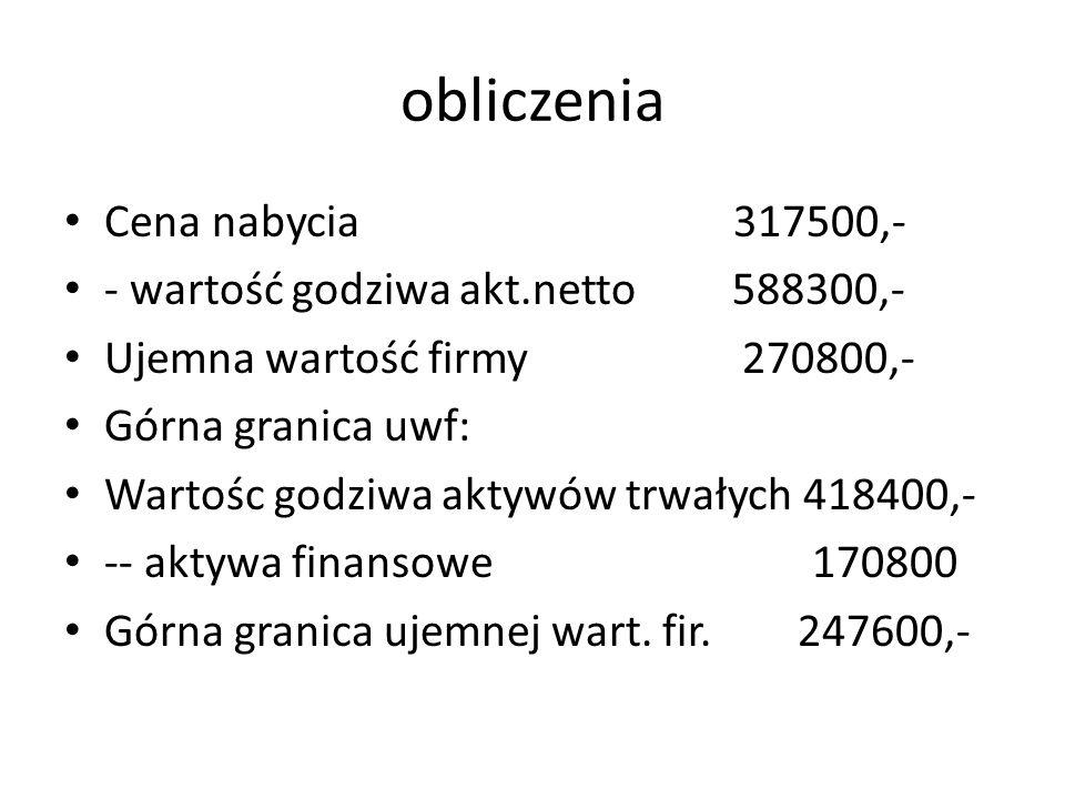 obliczenia Cena nabycia 317500,- - wartość godziwa akt.netto 588300,-