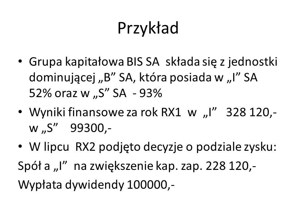 """PrzykładGrupa kapitałowa BIS SA składa się z jednostki dominującej """"B SA, która posiada w """"I SA 52% oraz w """"S SA - 93%"""