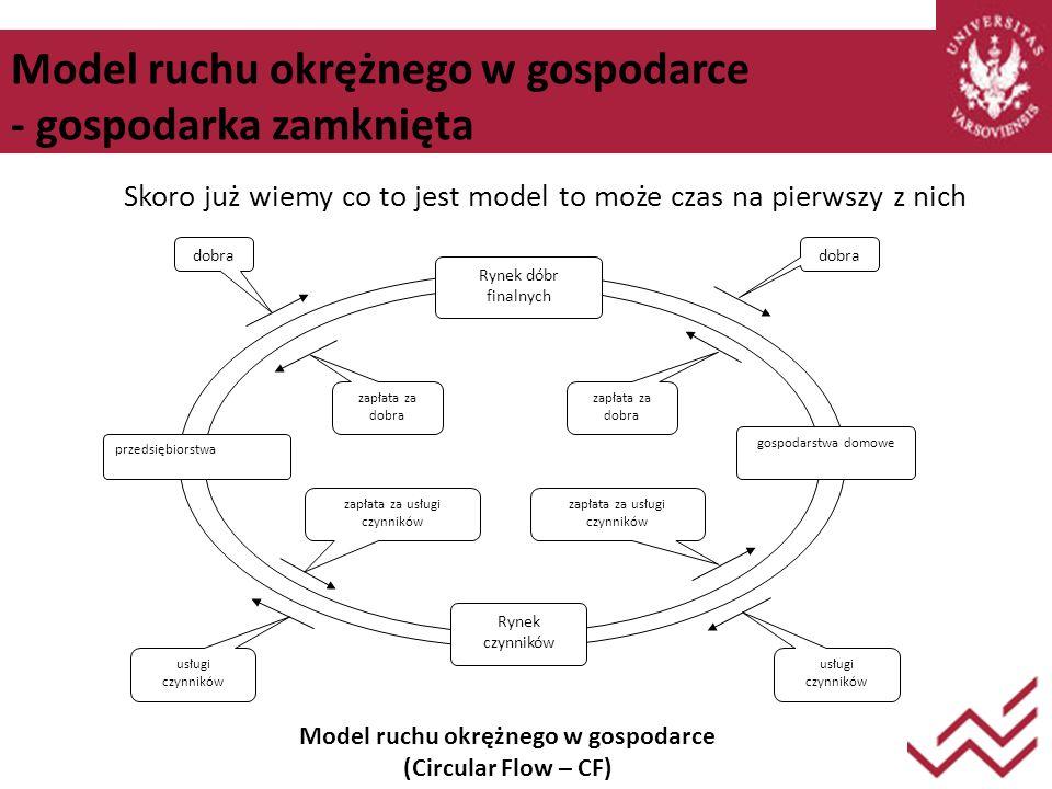 Model ruchu okrężnego w gospodarce - gospodarka zamknięta
