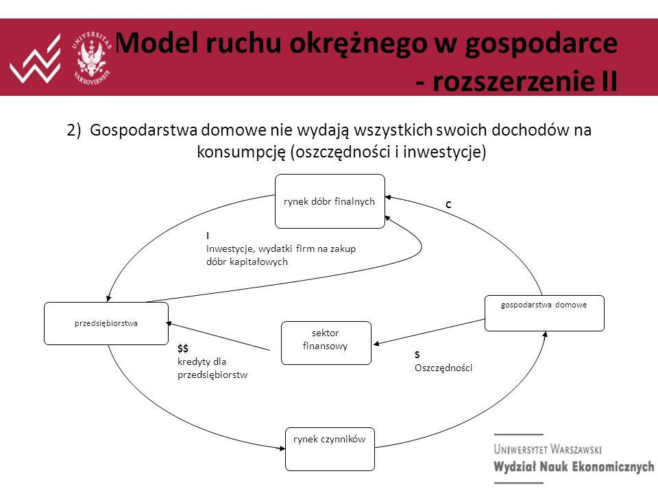 Model ruchu okrężnego w gospodarce - rozszerzenie II