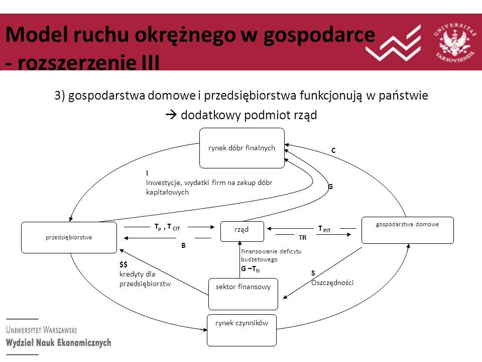 Model ruchu okrężnego w gospodarce - rozszerzenie III