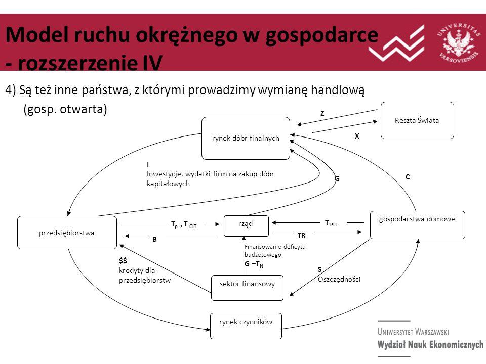 Model ruchu okrężnego w gospodarce - rozszerzenie IV