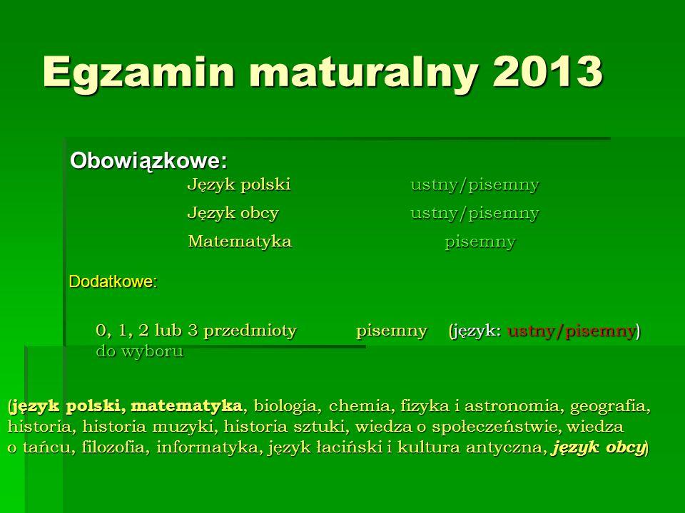 Egzamin maturalny 2013 Obowiązkowe: Język polski ustny/pisemny