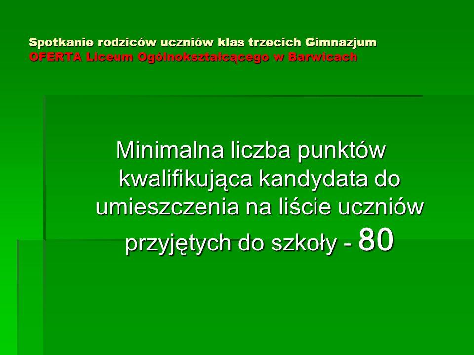 Spotkanie rodziców uczniów klas trzecich Gimnazjum OFERTA Liceum Ogólnokształcącego w Barwicach