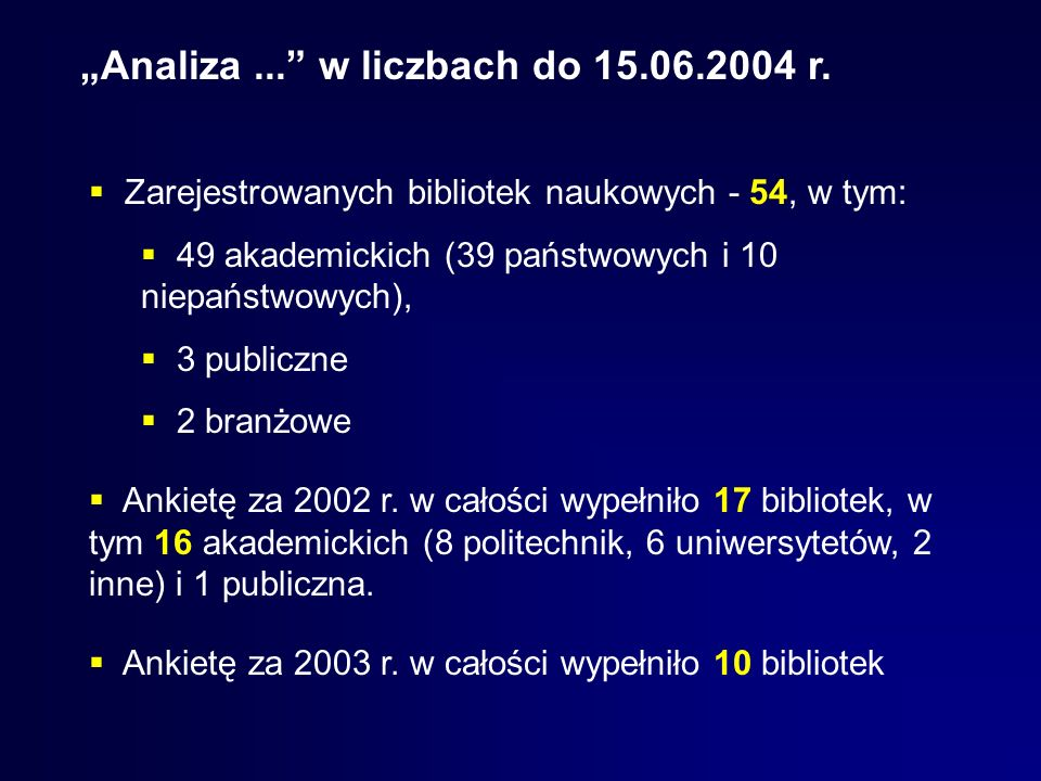 """Analiza ... w liczbach do 15.06.2004 r."