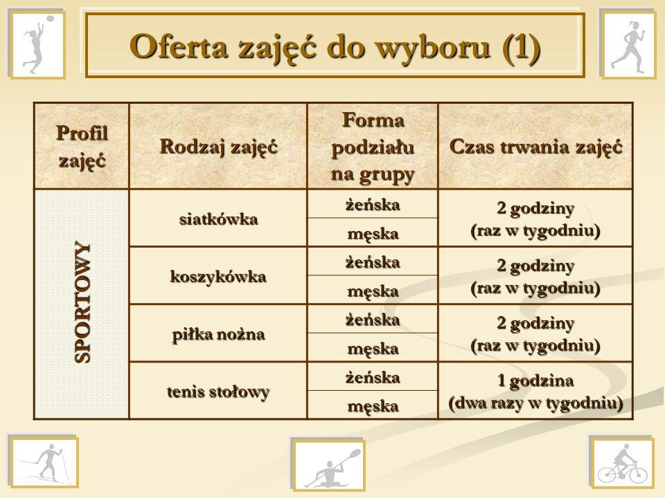 Oferta zajęć do wyboru (1)