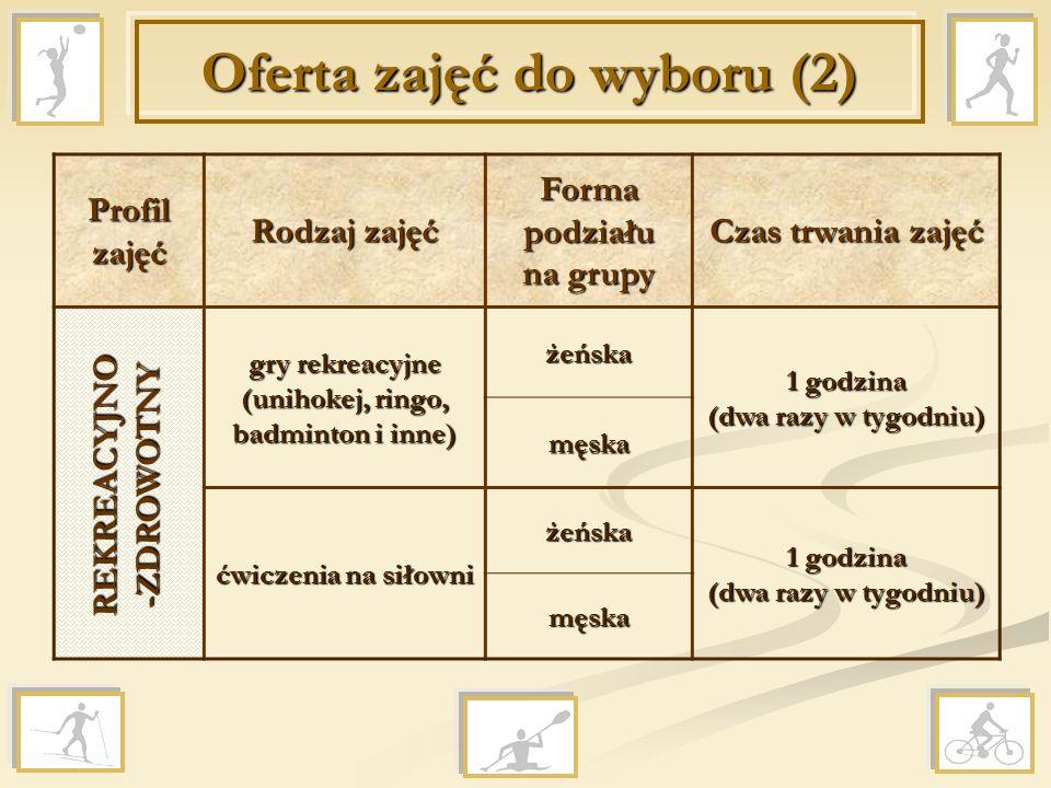 Oferta zajęć do wyboru (2)