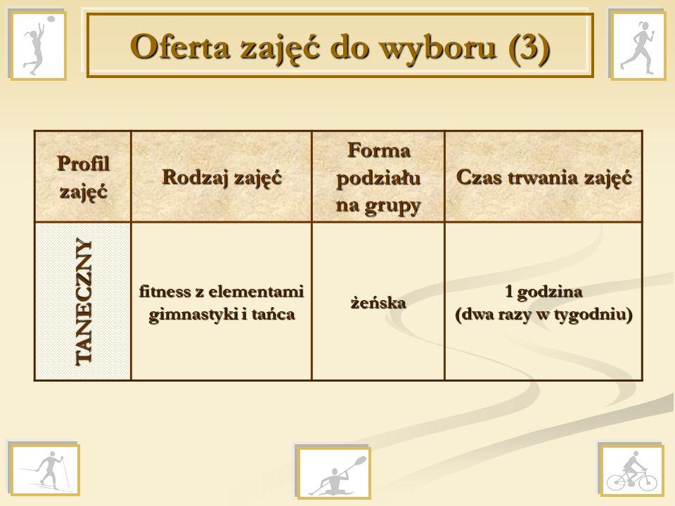 Oferta zajęć do wyboru (3)