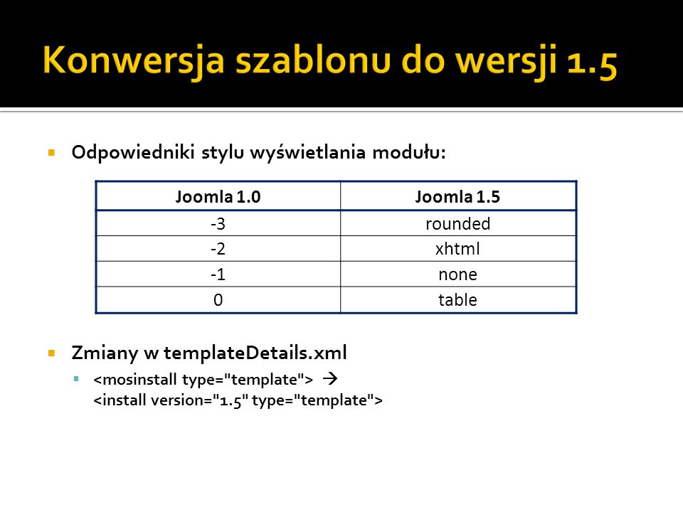 Konwersja szablonu do wersji 1.5