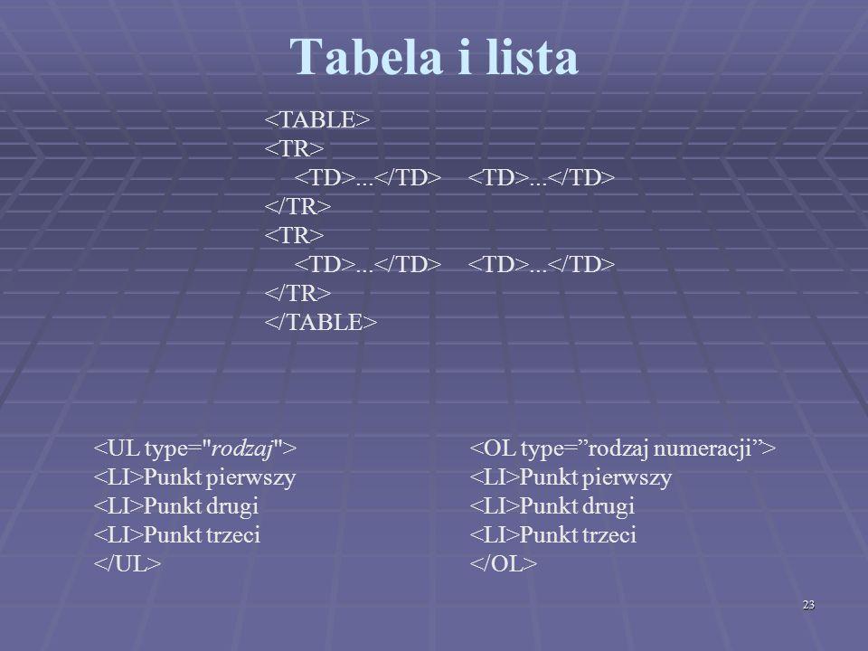 Tabela i lista <TABLE> <TR> <TD>...</TD> <TD>...</TD> </TR> <TR> <TD>...</TD> <TD>...</TD> </TR> </TABLE>