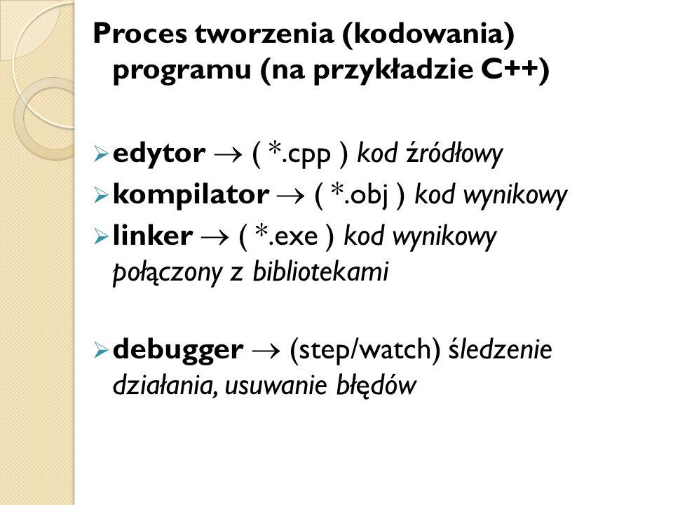 Proces tworzenia (kodowania) programu (na przykładzie C++)