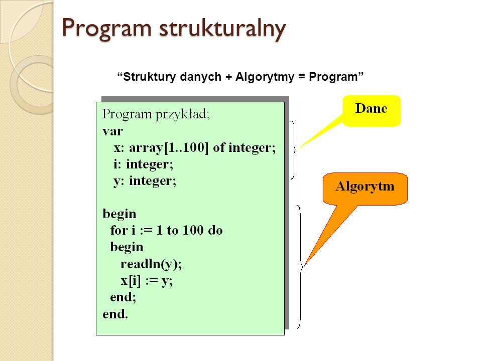 Program strukturalny Struktury danych + Algorytmy = Program