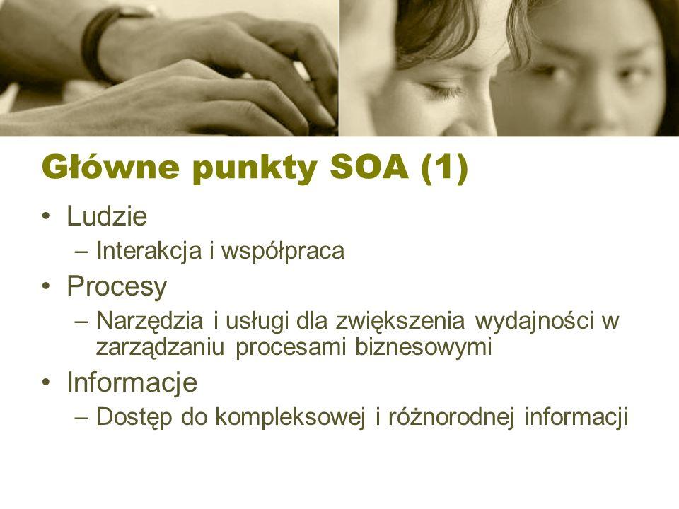 Główne punkty SOA (1) Ludzie Procesy Informacje